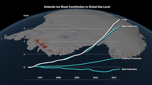 Antarctica Is Melting Three Times Faster Than a Decade Ago