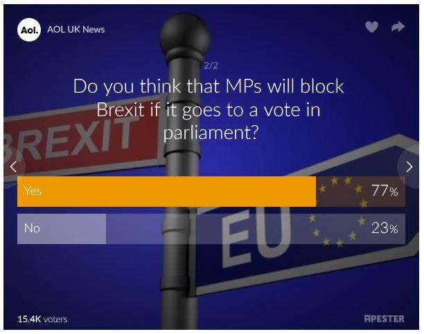 Screenshot of poll result