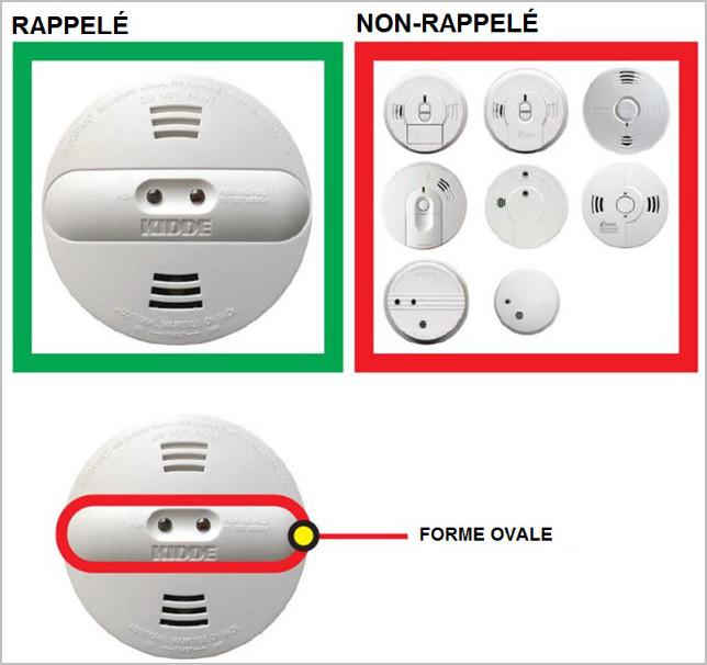 Rappel de deux modèles de détecteurs de fumée de marque