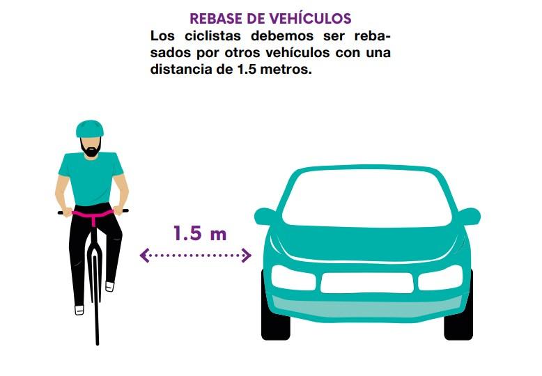 Imagen ilustrativa del rebase de vehículos disponible en la Guía Ciclista de la CDMX