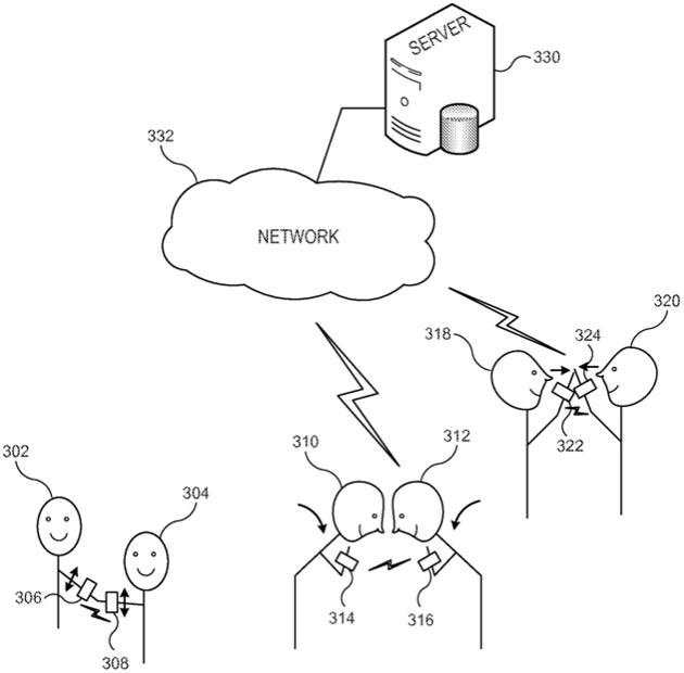 Apple's data exchange patent