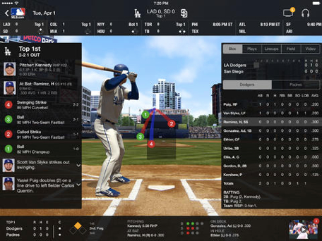 Image result for watching baseball on tv