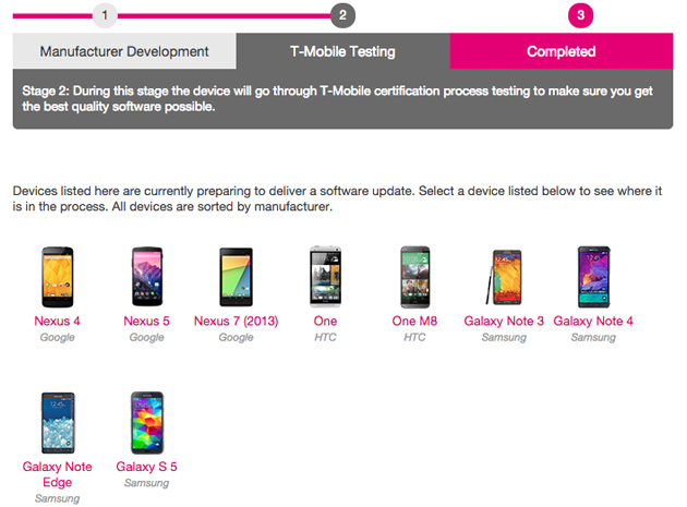 T-Mobile's Android upgrade progress chart