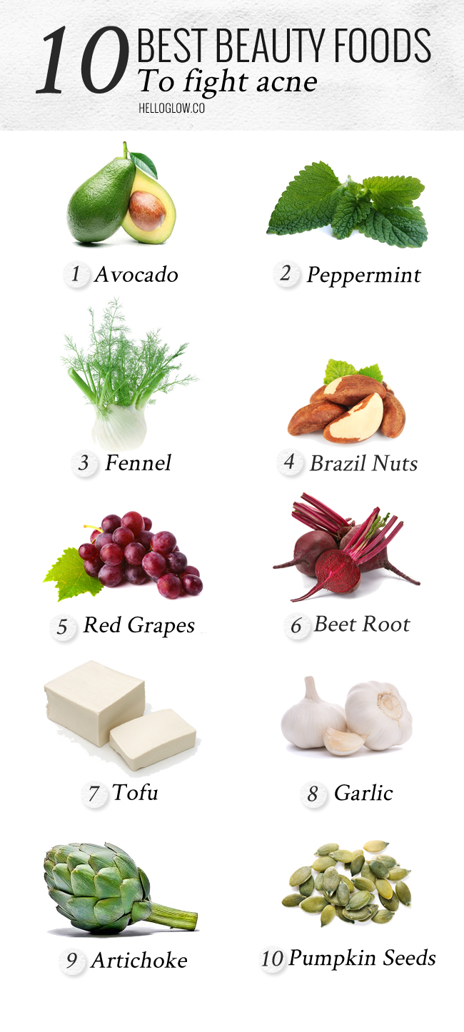 Natural Food For Good Digestion