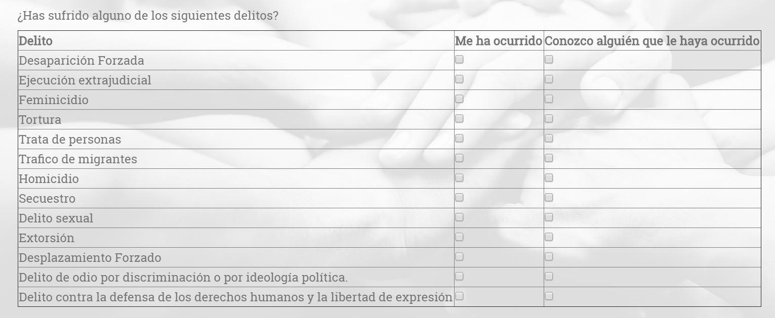 Cuestionario del sitio de consulta de reconciliación