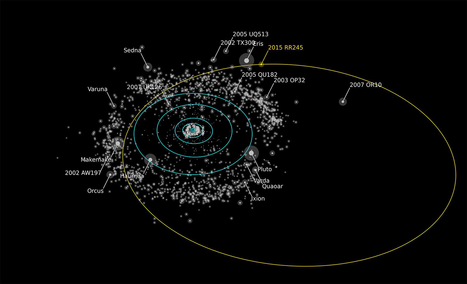 海王星の向こうに新たな準惑星「...