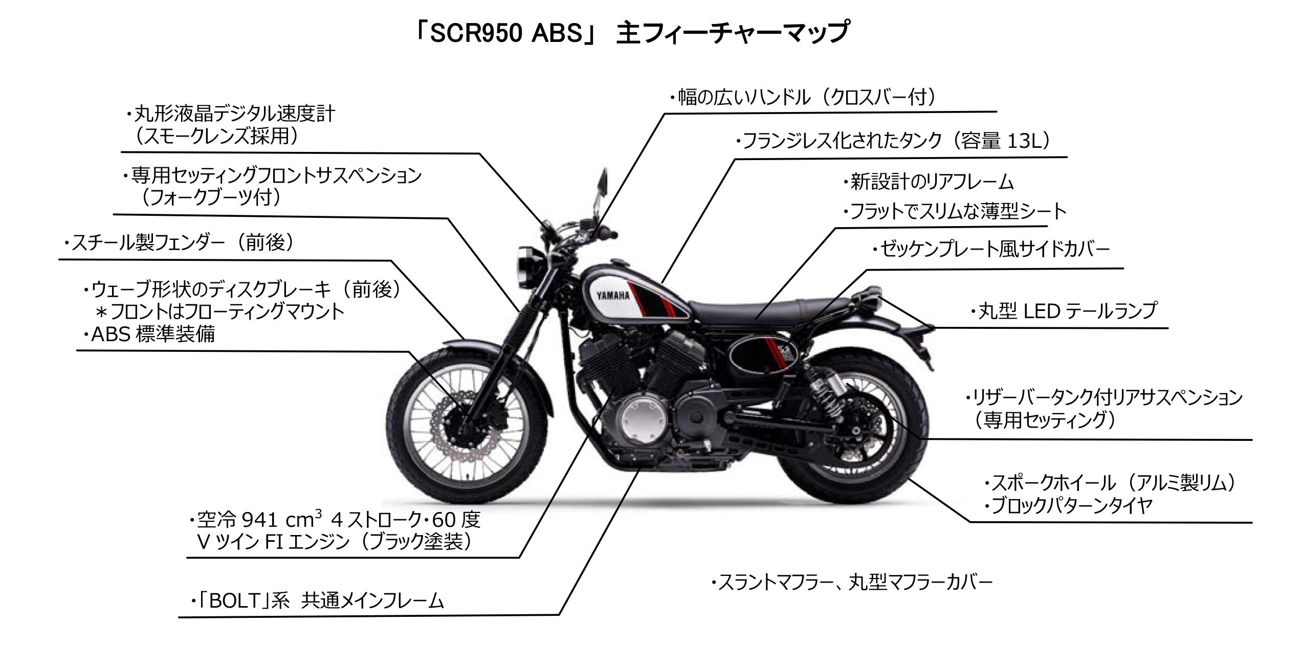 YAMAHA 2017 SCR950 ABS