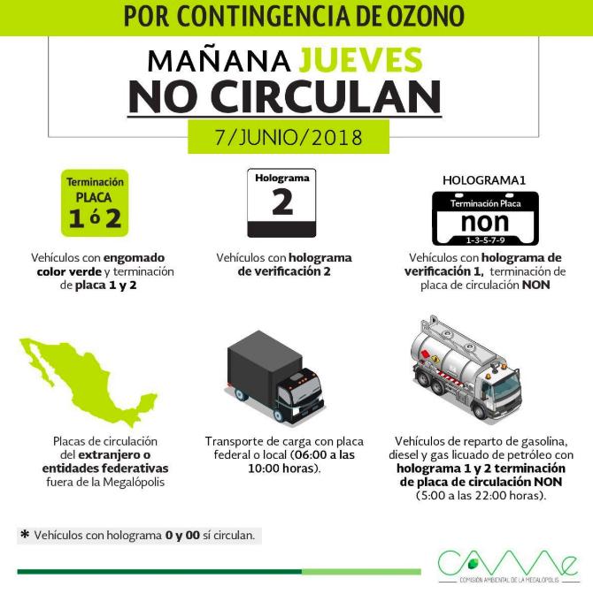 Activan la Fase 1 de contingencia ambiental en CDMX