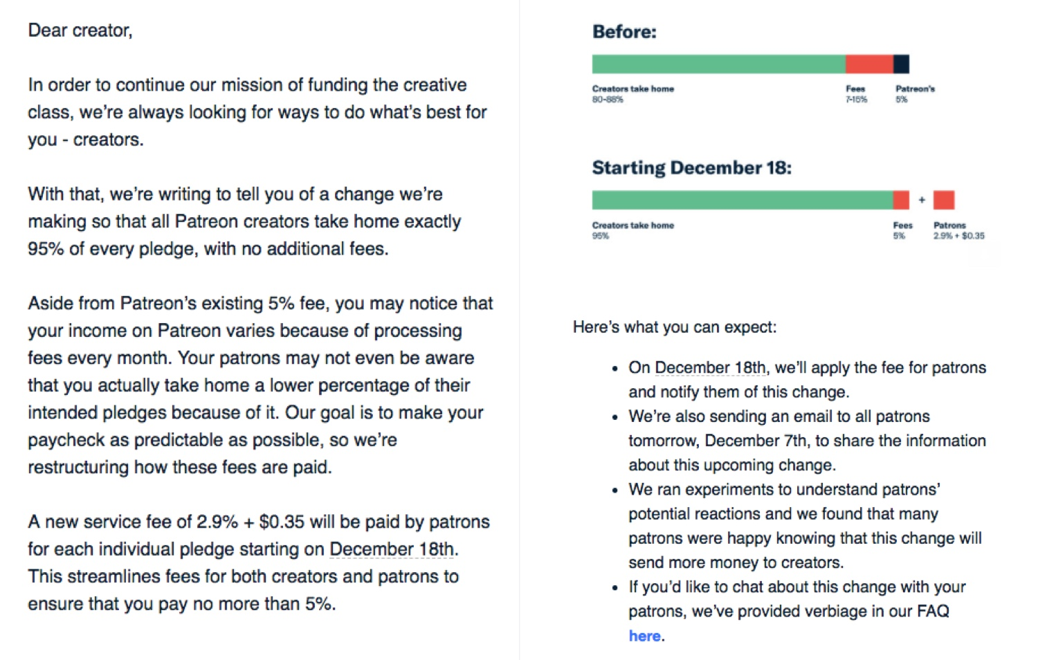 Patreon's fee change punishes supporters who make small pledges