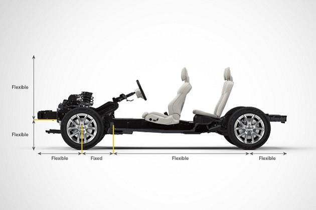 吉利汽車(ジーリー)がボルボのプラットフォームを初採用する新ブランド「LNK & CO」を間もなく発表