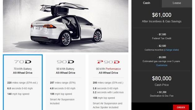 テスラ「モデルX」の一般販売が米国で開始! 車両価格は約1,000万円から