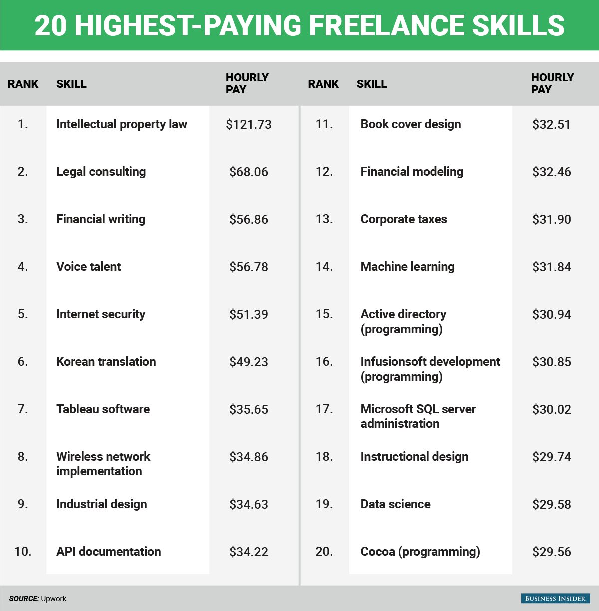 the highest paying jobs you can do from home finance the 20 highest paying jobs you can do from home