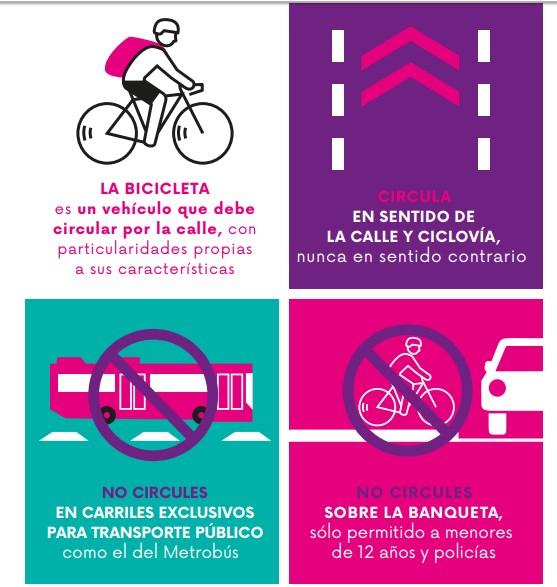 Imágenes ilustrativas en la Guía Ciclista de la CDMX