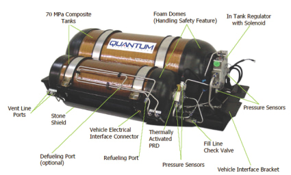 GM selects Quantum Fuel Systems to produce H2 storage for