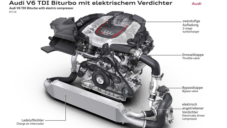 Electric turbos promise big performance and efficiency gains in the