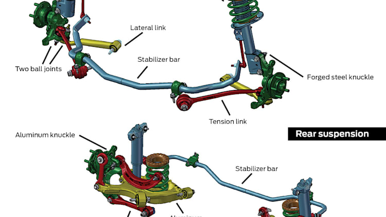 [SCHEMATICS_4NL]  Ford dissects the heart of the 2015 Mustang, its engine range | Autoblog | 2015 Mustang Engine Diagram |  | Autoblog
