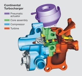 Continental introduces its first turbocharger, coming in