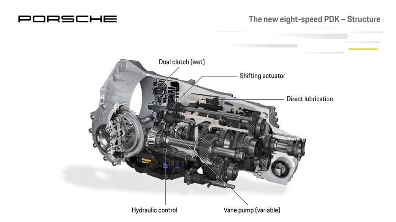 2020 Porsche 911: We take a deep dive into the new car's