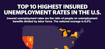 States that are suffering most from unemployment